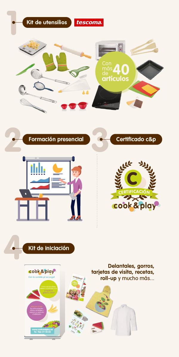 asociados_c&p